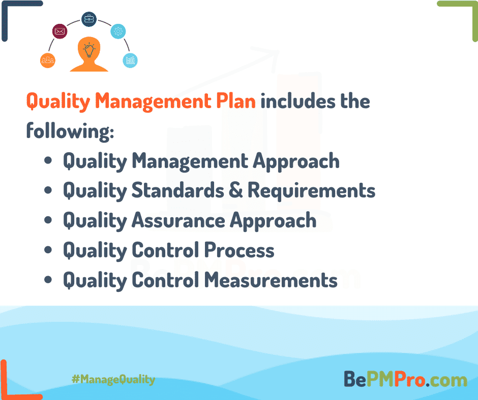 Quality Management Plan includes Quality Management Approach, Quality Standards & Requirements, Quality Assurance Approach etc. – T9U3nDU1focNcyXs4hMF