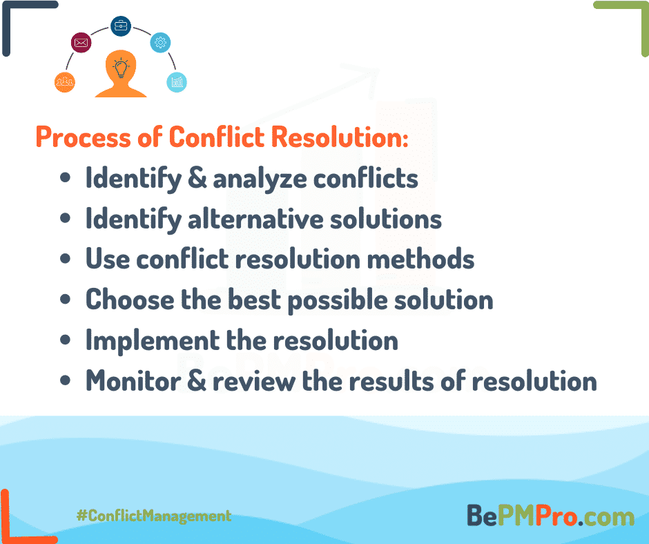 What is the process of conflict resolution in a project? – qTzwwbOyqEsT1azeEXNM